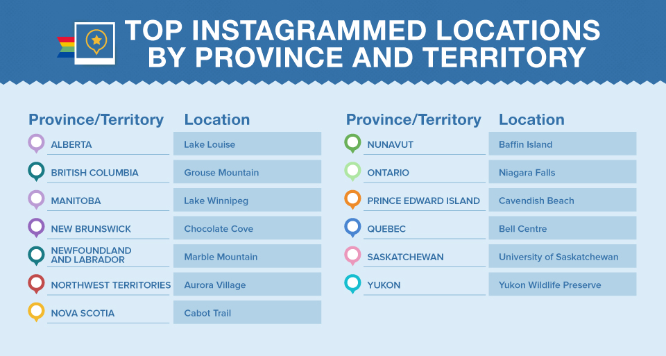 most instagramme dlocations per province in canada
