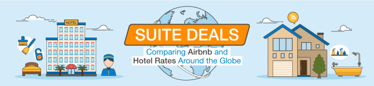 Comparing Airbnb and Hotel Rates around the world