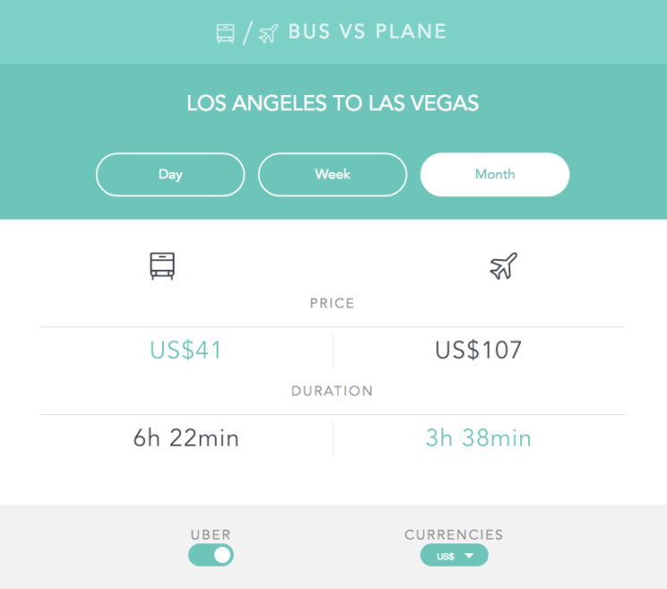 Compare-Bus-&-flights-from-Los-Angeles-to-Las-Vegas