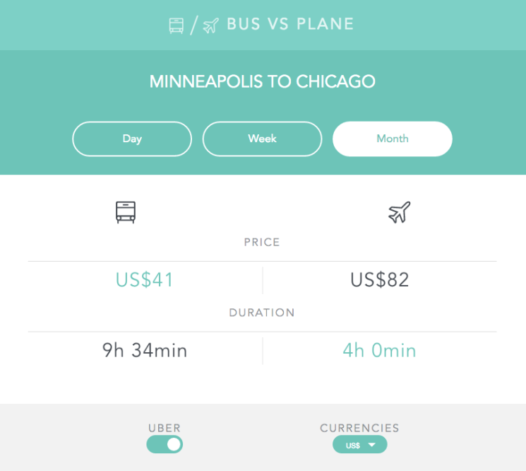 Compare-bus-&-flights-from-Minneapolis-to-Chicago