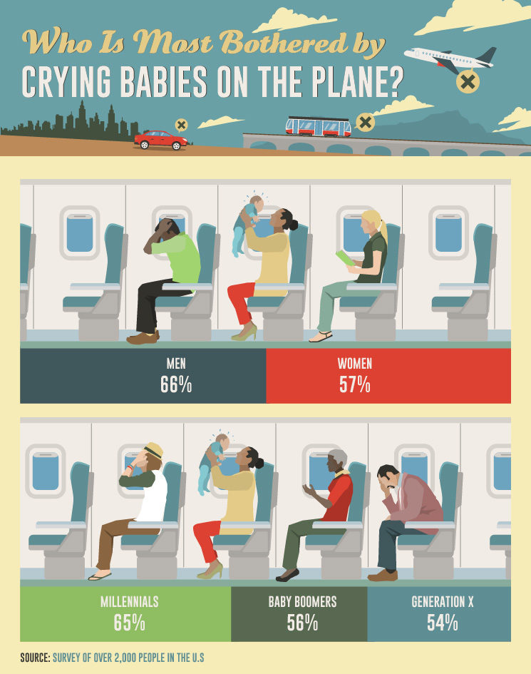 crying-babies-on-the-plane