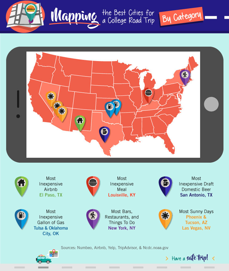the best cities for a college road trip - by category